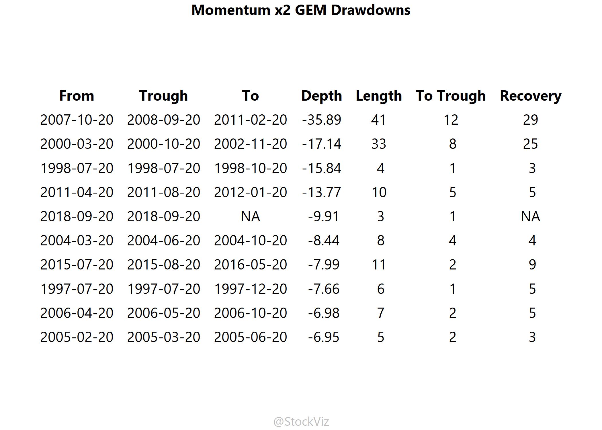 MTUMx2.GEM.dd