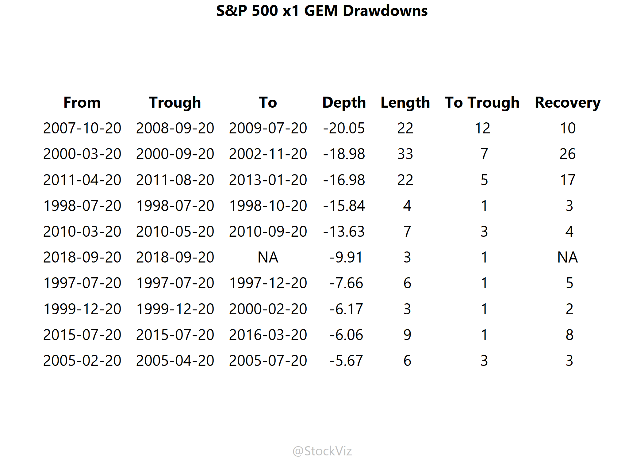 SP500x.GEM.dd