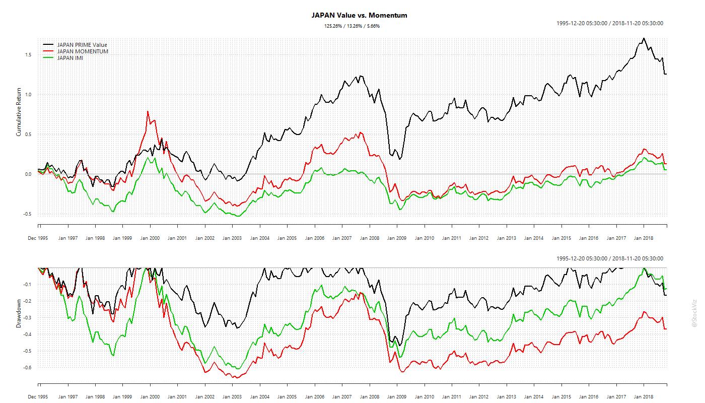 MSCI.JAPAN.prime.momentum.cumulative