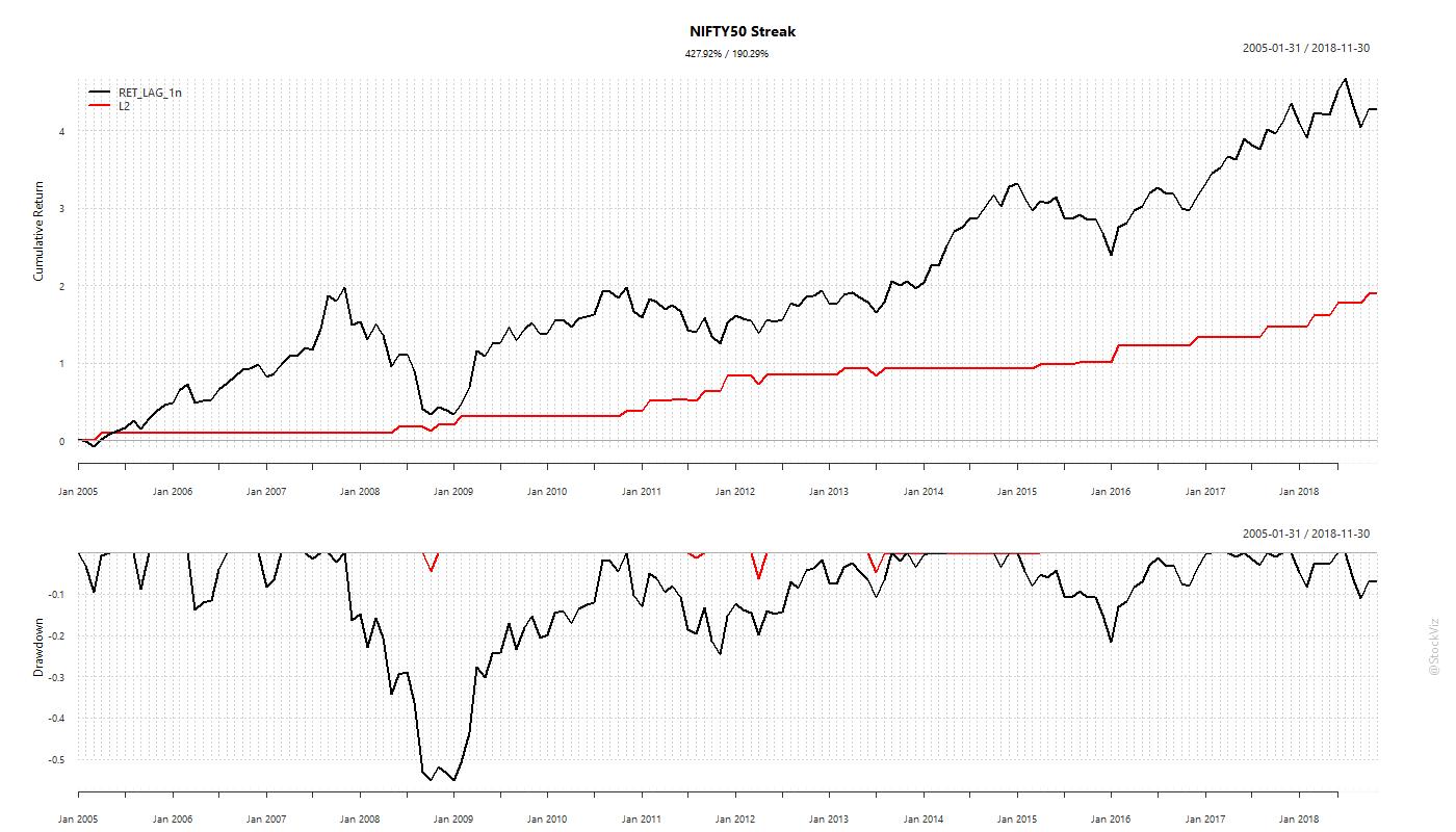backtest cumulative returns