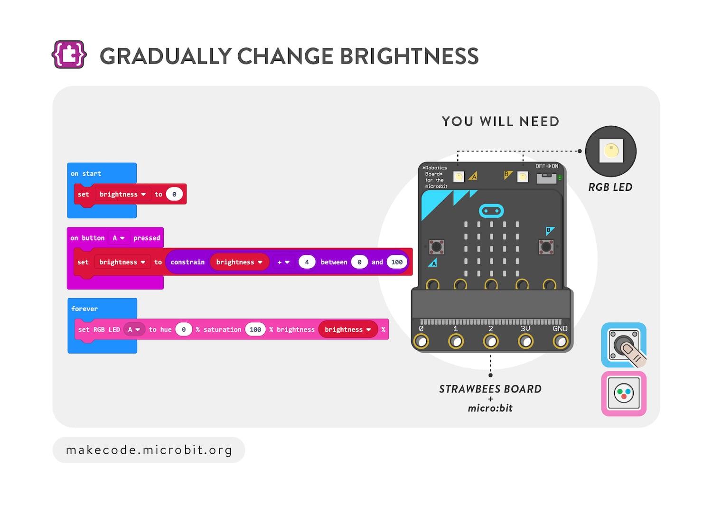 Gradually change brightness