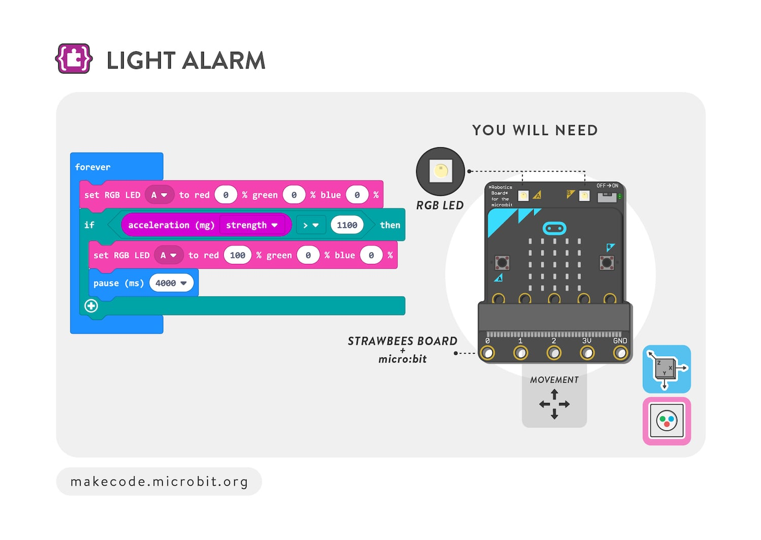 Light alarm