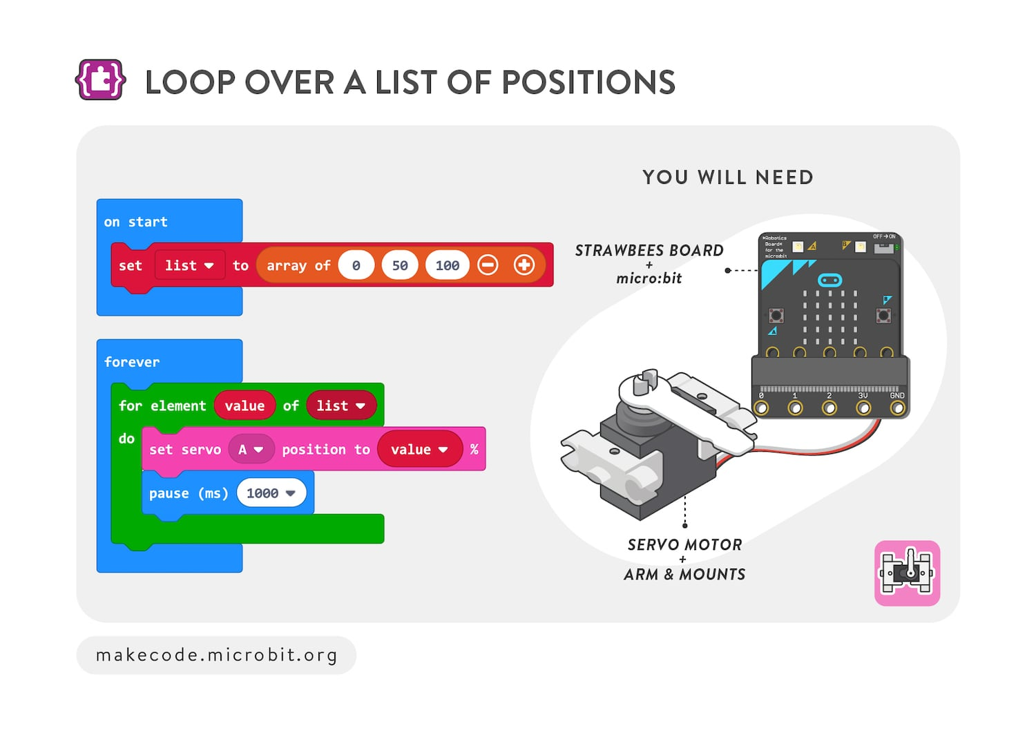 Loop over a list of positions