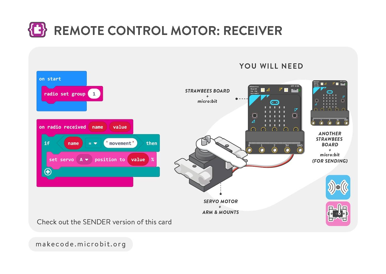 Remote control motor: Receiver