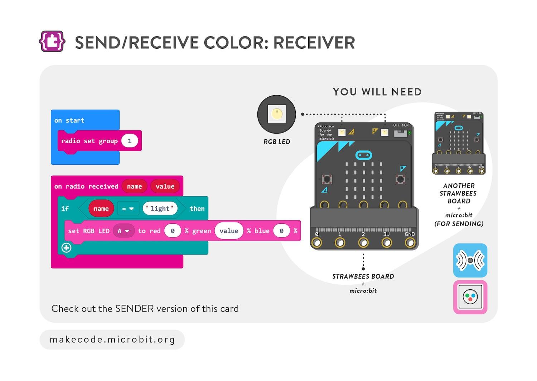 Send/Receive color: Receiver