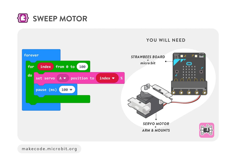Sweep motor