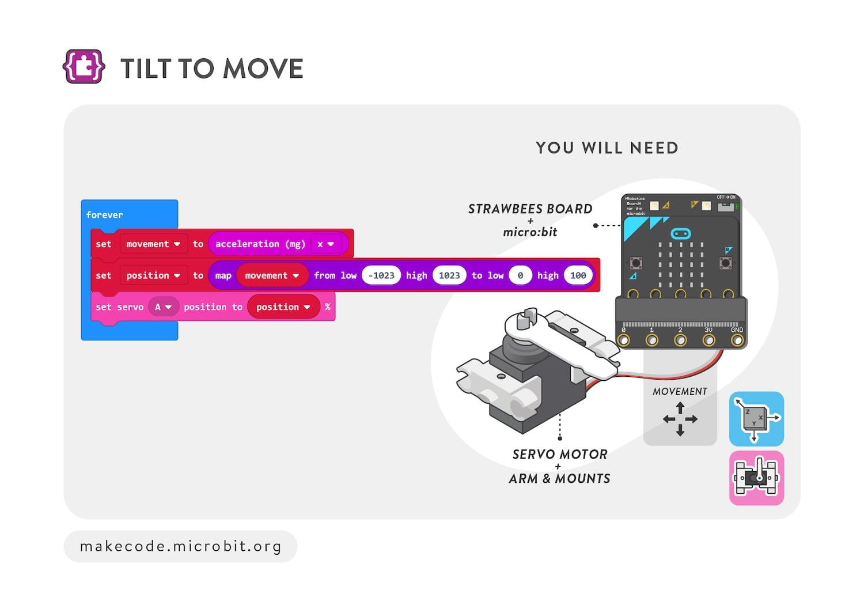 Tilt to move