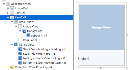 UICollectionView Custom Layout: the Ultimate Tutorial - Part