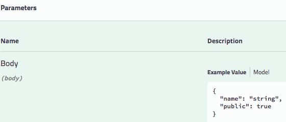 使用SwaggerUI 创建Golang API 文档- Go语言中文网- Golang中文社区