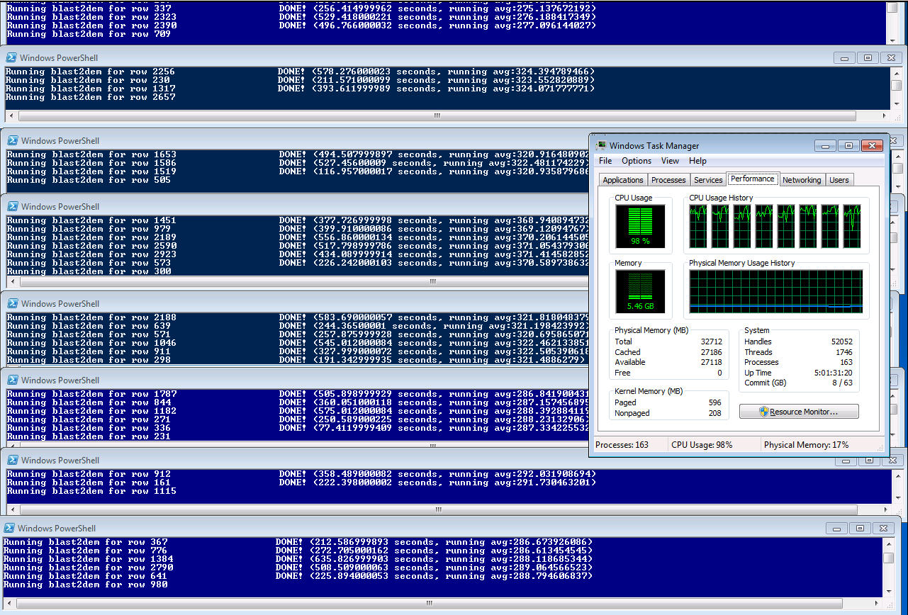 """Running 8 instances and getting nearly 100% CPU usage"""