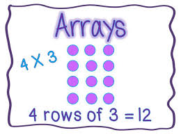 Find the smallest sub array with a sum greater than a given number.