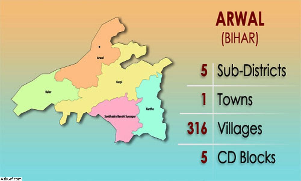 अरवल में घूमने के लिए शीर्ष स्थान, बिहार