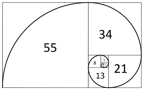 How to find Nth Number in Fibonacci Series?