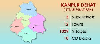 कानपुर देहाट जिले, अकबरपुर (मती) में देखने के लिए शीर्ष स्थान, उत्तर प्रदेश