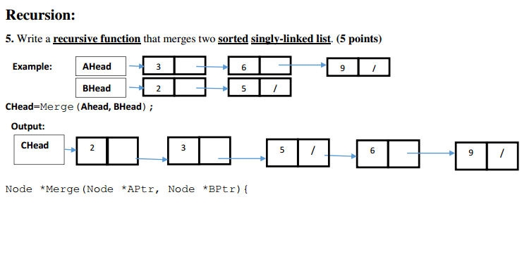 Given two sorted Linked Lists, we need to merge them into the third list in sorted order.