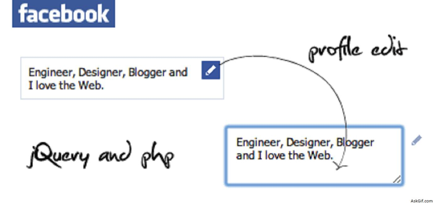 Adding Facebook Like Profile Edit using Jquery