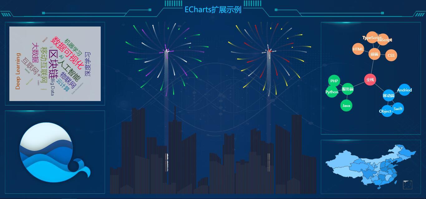 echarts扩展示例