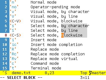 <C-S>    Select mode, blockwise