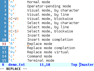 'R'      Replace mode
