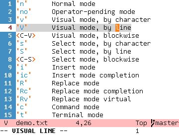 'V'      Visual mode, by line