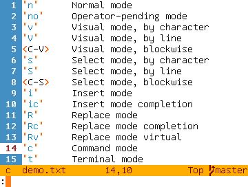 'c'      Command mode