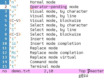 'no'     Operator-pending mode