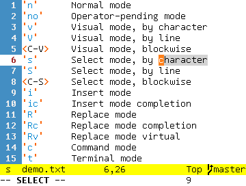 's'      Select mode, by character