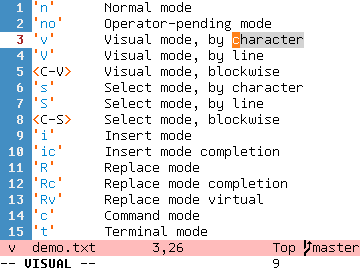'v'      Visual mode, by character