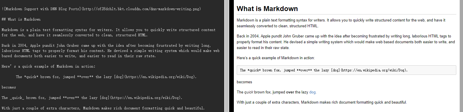 Format Post with Markdown