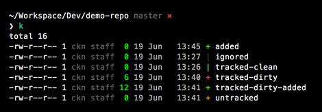 Repository work tree git status