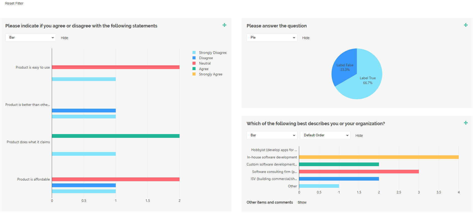 SurveyJS Analytics example page 1