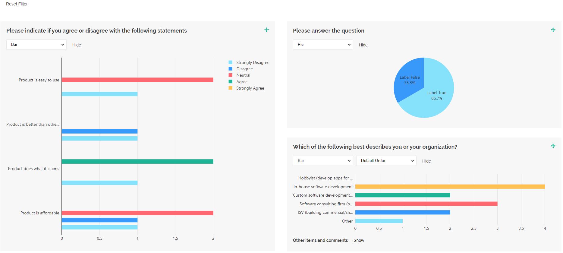 SurveyJS Analytics example page 1
