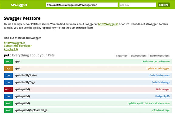 Swagger Screenshot