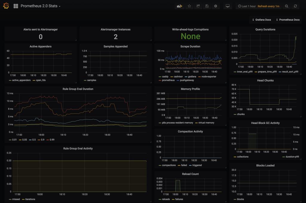 GitHub - swarmstack/swarmstack: A Docker swarm-based