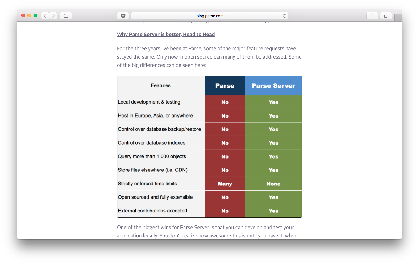 Parse.com and Parse-Server comparison