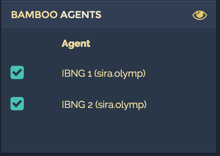 Bamboo Agents