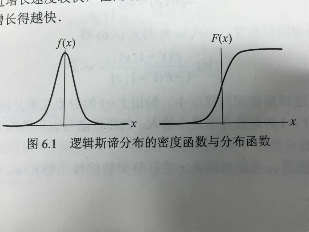 Logistic分布函数和密度函数