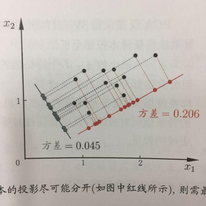 图片来源:《机器学习》周志华