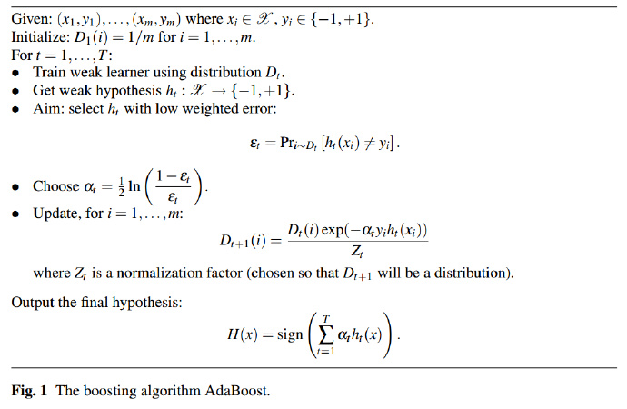 Adaboost 算法