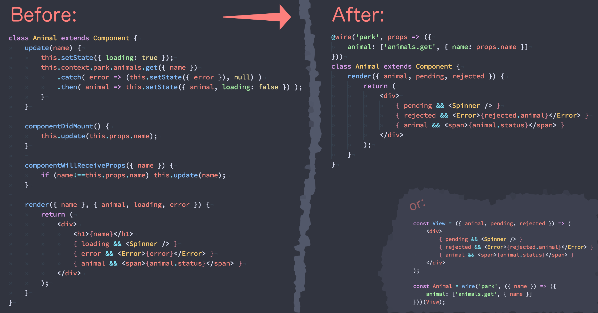 Example source code: before & after