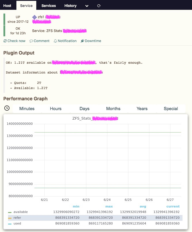 Screenshot: ZFS Dataset Stats Check in Icinga 2