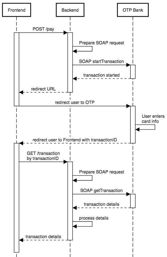 node-otpbank - npm