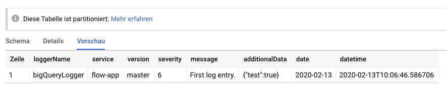 First entry in BigQuery - example
