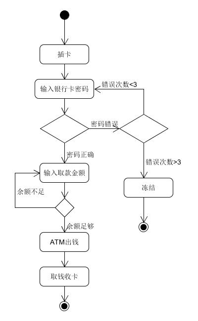 activity_atm.png
