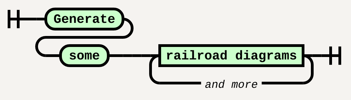 Bnf tool for generating railroad diagram used on json stack tab atkins jr created a javascript railroad diagram generator using svg specifically because he could not find one that had the visual appeal he wanted ccuart Image collections
