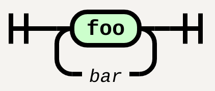 OneOrMore('foo', Comment('bar'))