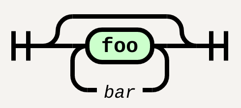 ZeroOrMore('foo', Comment('bar'))