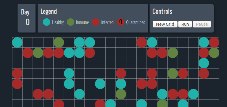 Screenshot of the epidemic simulator's control panel and canvas grid.