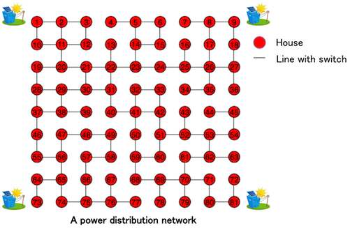 A power distribution network