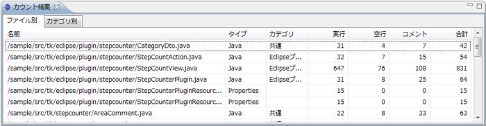 Eclipseプラグイン(カウント結果)